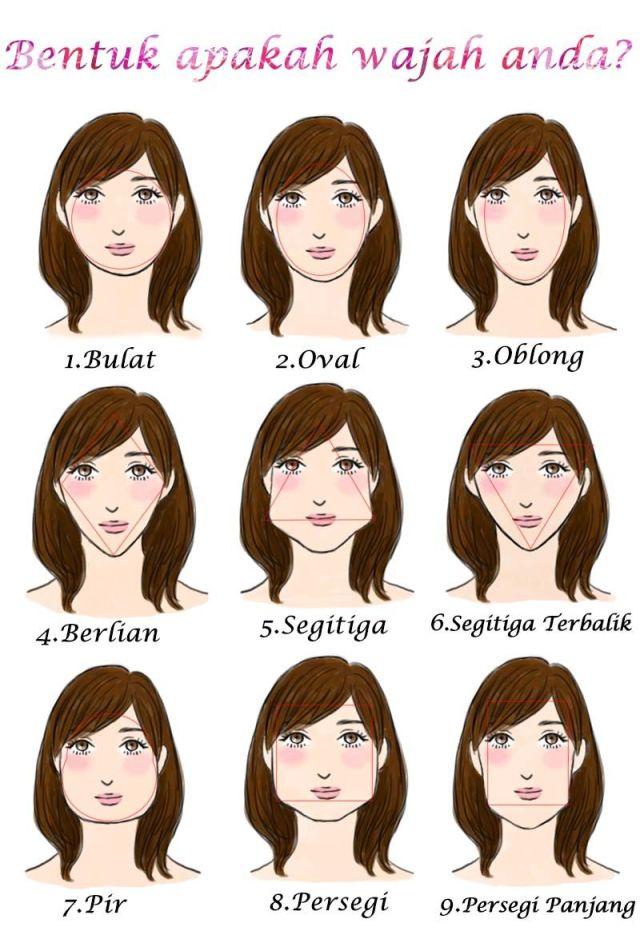 bentuk wajah dan sifat kepribadian